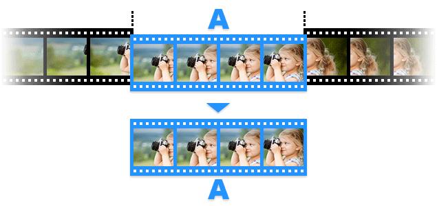 Video Cutter, video cutting, clip a video