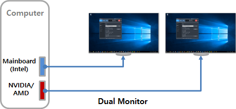 Intel Quick Sync Video for screen recording (H264, HEVC)