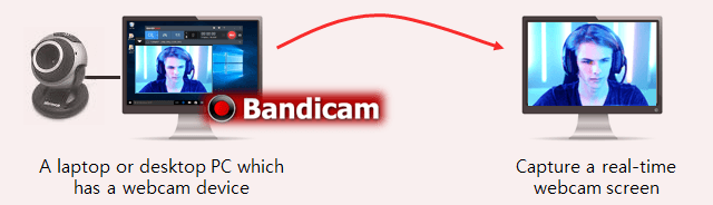 How to use Device Recording mode - Bandicam Webcam Recorder
