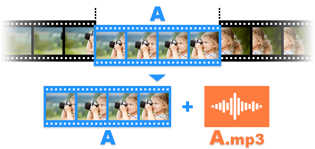 How to separate audio and video tracks